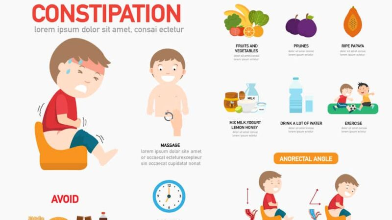 WEEKLY MENU FOR CONSTIPATION / Tips and diet for constipation